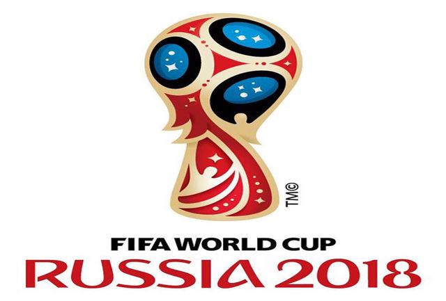 World Cup RankBank